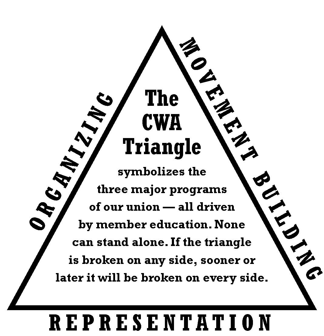 CWA triangle